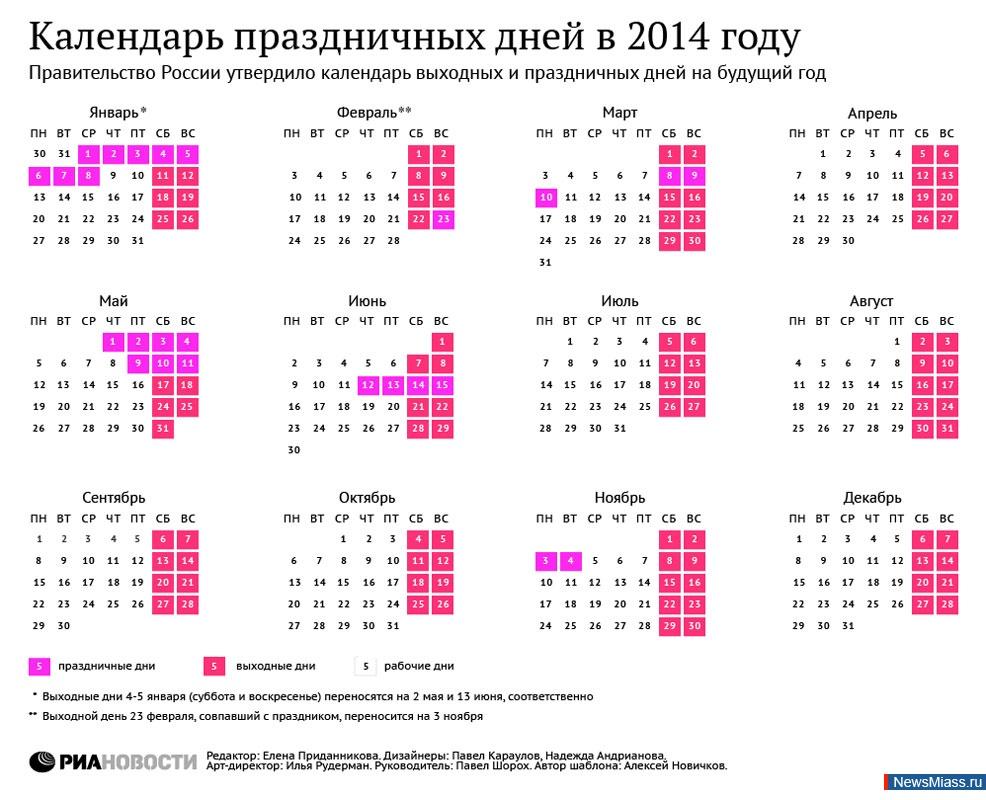 В связи с этим предлагается перенести выходной с воскресенья, 1 января, на пятницу, 24 февраля, и