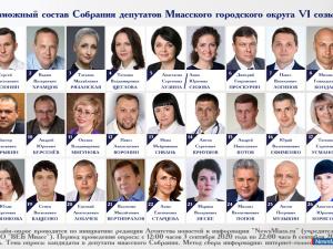 Возможный состав Собрания депутатов Миасса