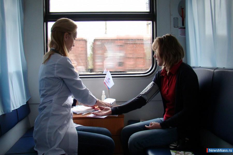 Картинка вагон здоровья